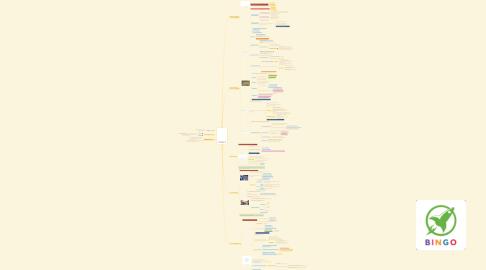 Mind Map: รวมความรู้จากหนังสือ Deep Work