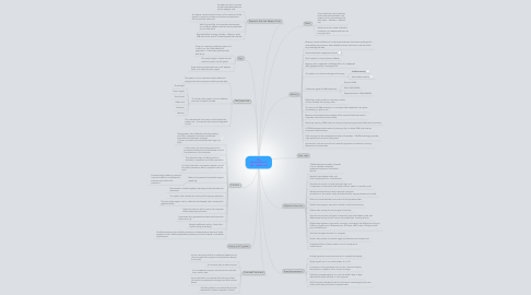 Mind Map: The components of  the  sytem unit
