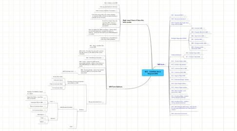 Mind Map: RCS - Add/Edit Work Request (WR)