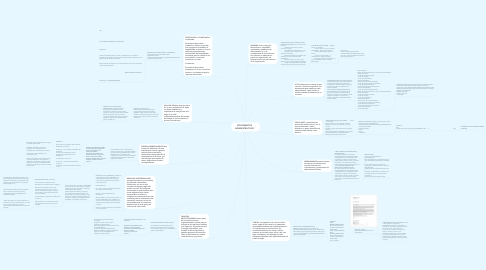 Mind Map: DOCUMENTOS ADMINISTRATIVOS