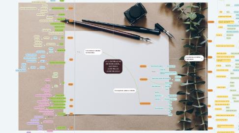 Mind Map: LA CONTABILIDAD INTERNACIONAL: SISTEMAS CONTABLES COMPARADOS