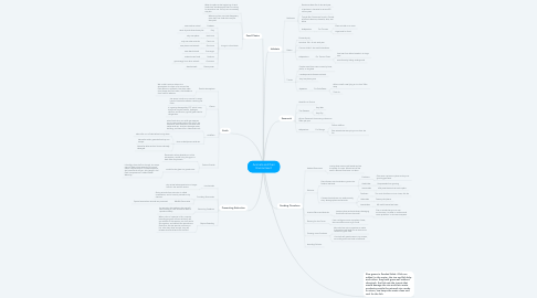 Mind Map: Animals and their Environment