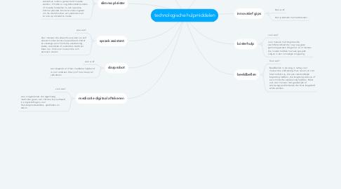 Mind Map: technologische hulpmiddelen