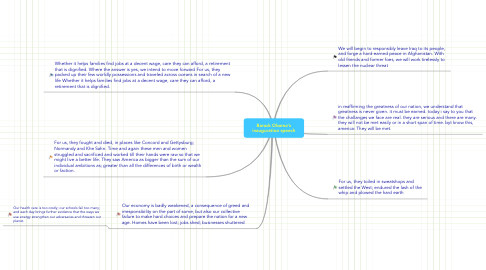 Mind Map: Barack Obama's inauguration speech