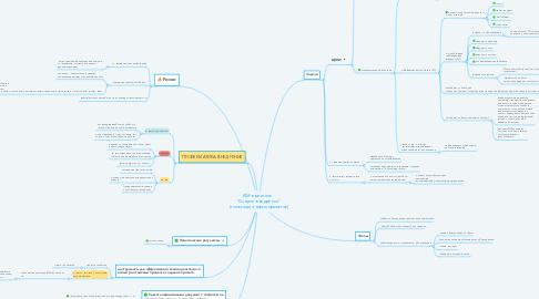 """Mind Map: BIM в ритейле    """"Концепт внедрения""""  (только для новых проектов)"""