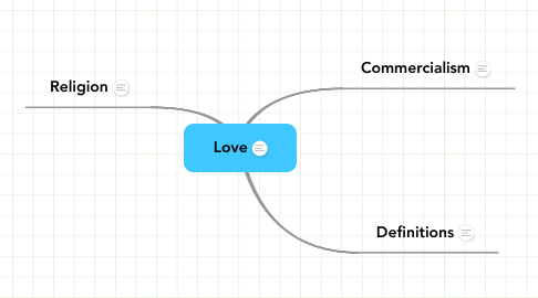 Mind Map: Love