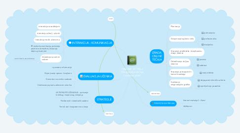 Mind Map: ONLINE UČITELJ (Dizajniranje tečaja i nastavni plan)