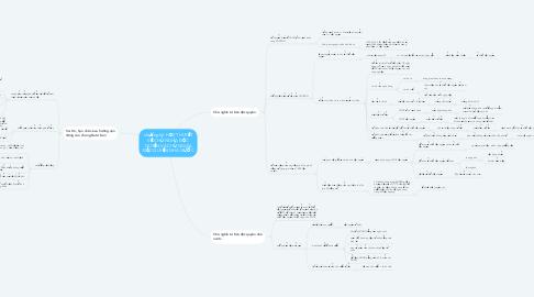 Mind Map: chương VI: HỌC THUYẾT VỀ CHỦ NGHĨA ĐỘC QUYỀN VÀ CHỦ NGHĨA ĐỘC QUYỀN NHÀ NƯỚC