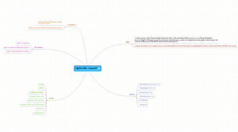 "Mind Map: ปฏิบัติการเรื่อง ""สมดุลเคมี"""