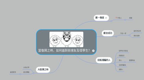 Mind Map: 當復興之時,如何面對前會友及壞學生?