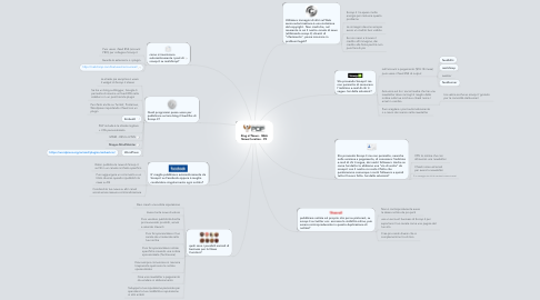 Mind Map: King of News - Q&A News Curation - P2