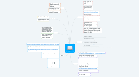 Mind Map: PickleRICT Curator Map