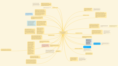 Mind Map: How Do We Respond to Tensions Arising From Some Cultural Impacts of Globalisation?