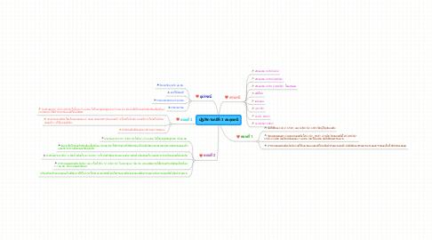 Mind Map: ปฏิบัติการเคมีที่ 3  สมดุลเคมี
