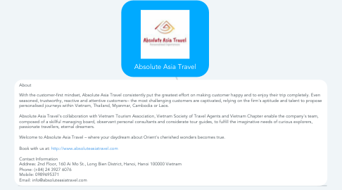 Mind Map: Absolute Asia Travel