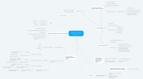 """Mind Map: """"Chinatown and Generic transformation in Recent American films"""""""