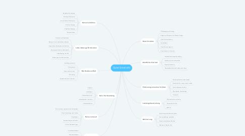 Mind Map: Guter Unterricht