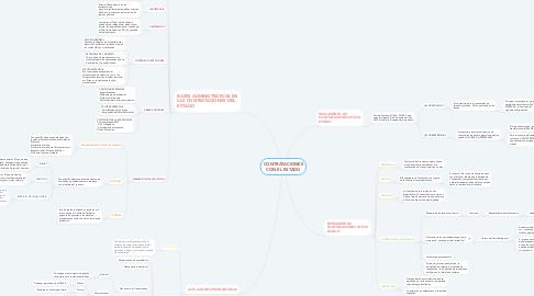 Mind Map: CONTRATACIONES CON EL ESTADO