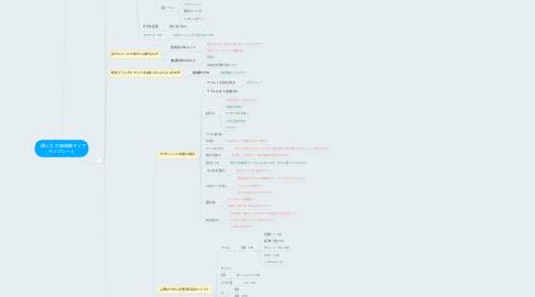 Mind Map: 【あい】の価値観マップ テンプレート