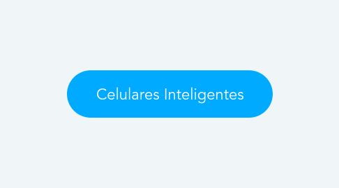 Mind Map: Celulares Inteligentes