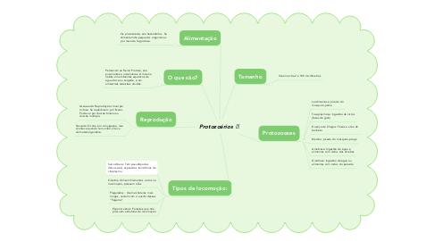 Mind Map: Protozoários 🦠