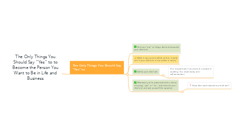 """Mind Map: The Only Things You Should Say """"Yes"""" to to Become the Person You Want to Be in Life and Business"""