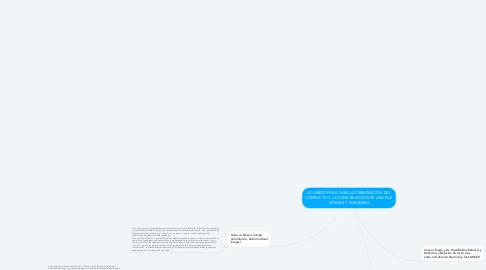 Mind Map: ACUERDO FINAL PARA LA TERMINACIÓN DEL CONFLICTO Y LA CONSTRUCCIÓN DE UNA PAZ  ESTABLE Y DURADERA