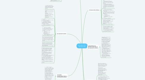 Mind Map: INFLAMACIÓN Y REPARACIÓN