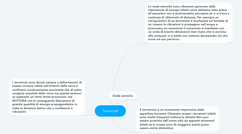 Mind Map: Terremoti