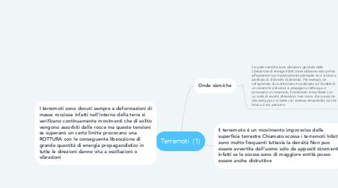 Mind Map: Terremoti  (1)