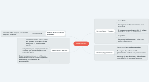 Mind Map: APPINVENTOR