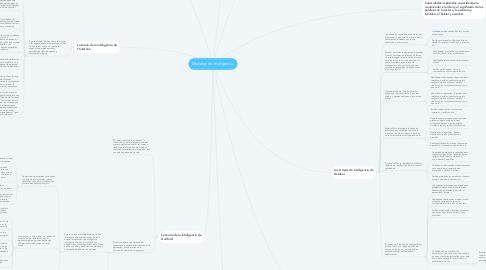 Mind Map: Modelos de inteligencia.