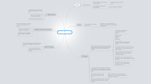 Mind Map: Media Theories