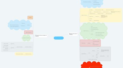 Mind Map: Química Medicinal