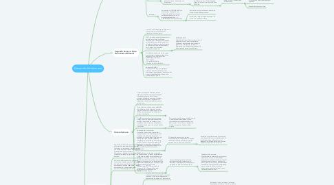 Mind Map: Desarrollo Embrionario