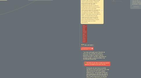 Mind Map: Op