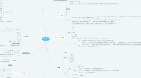 Mind Map: 業務全体像
