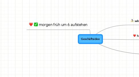 Mind Map: Geschäftsidee