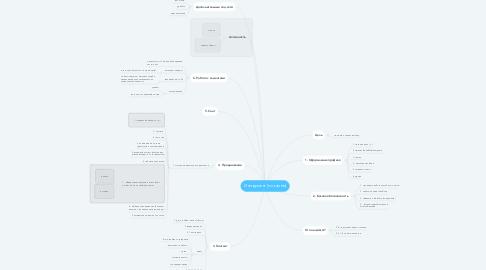 Mind Map: Инструмент (по камню)