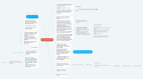 Mind Map: Robô do Poup Market