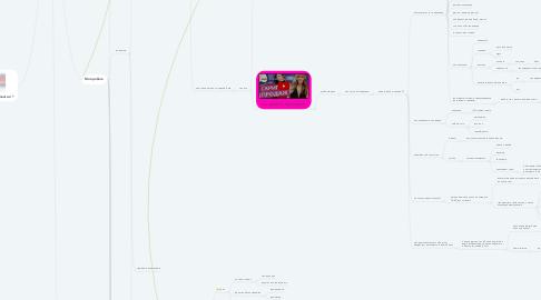 Mind Map: Корзухин В.В. Пермь