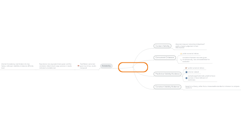 Mind Map: Successful Learning and Assessment