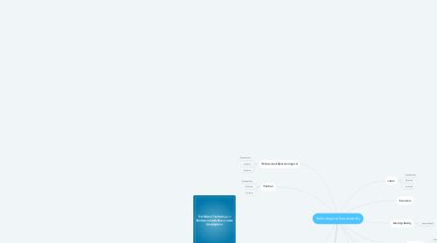 Mind Map: Technological Sustainability