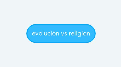 Mind Map: evolución vs religion