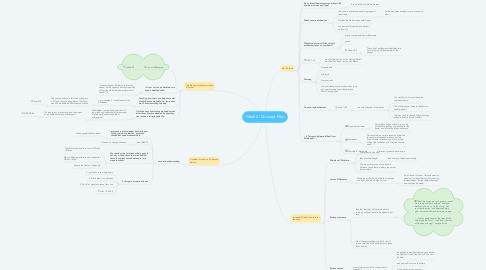 Mind Map: Week 2: Concept Map