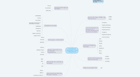 Mind Map: A GESTÃO DA QUALIDADE E SUAS FERRAMENTAS