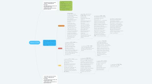Mind Map: Наука в 17-18 вв