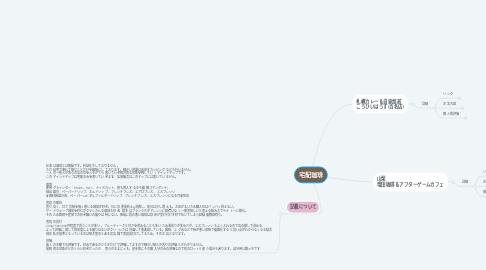 Mind Map: 宅配珈琲