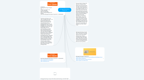 Mind Map: Mortgage Note Buyers Fayette OH