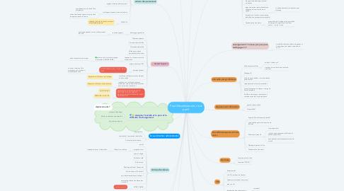 Mind Map: Post Déconfinement, c'est parti!